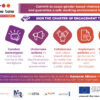 Charter of Engagement: new infographic